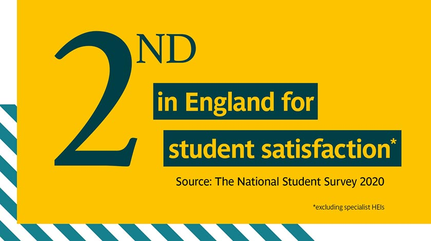 2nd in England for student satisfaction
